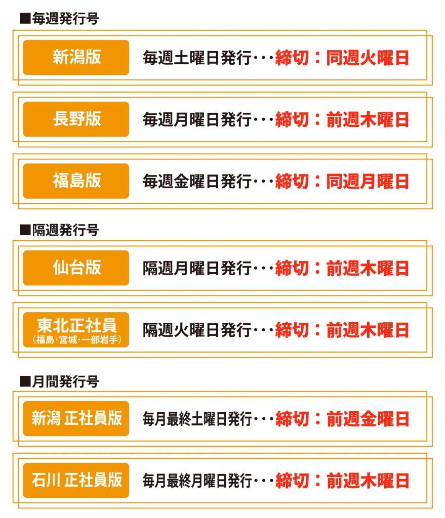 jobpost_.Schedule
