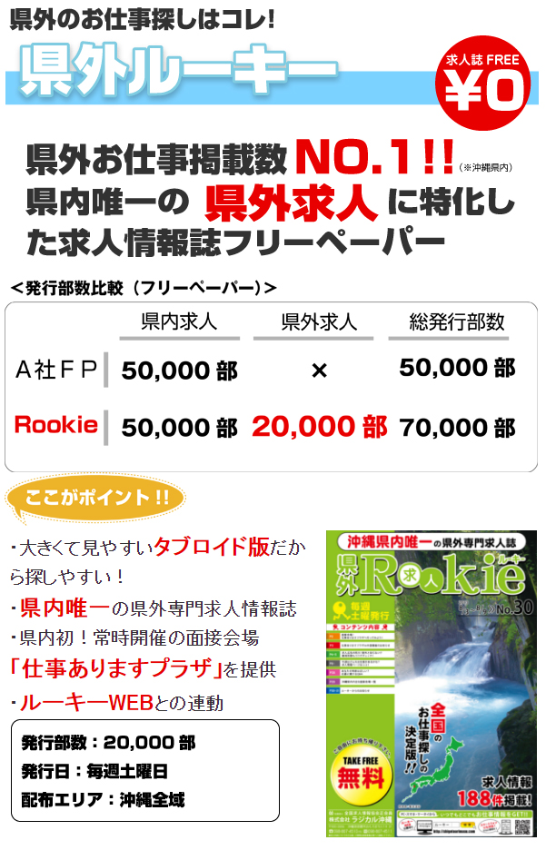 rookie_02