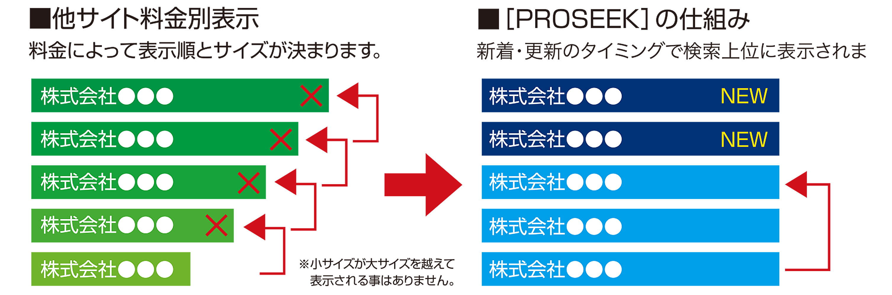 PROSEEK_document2_ph