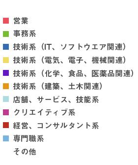 pro_en_koumoku