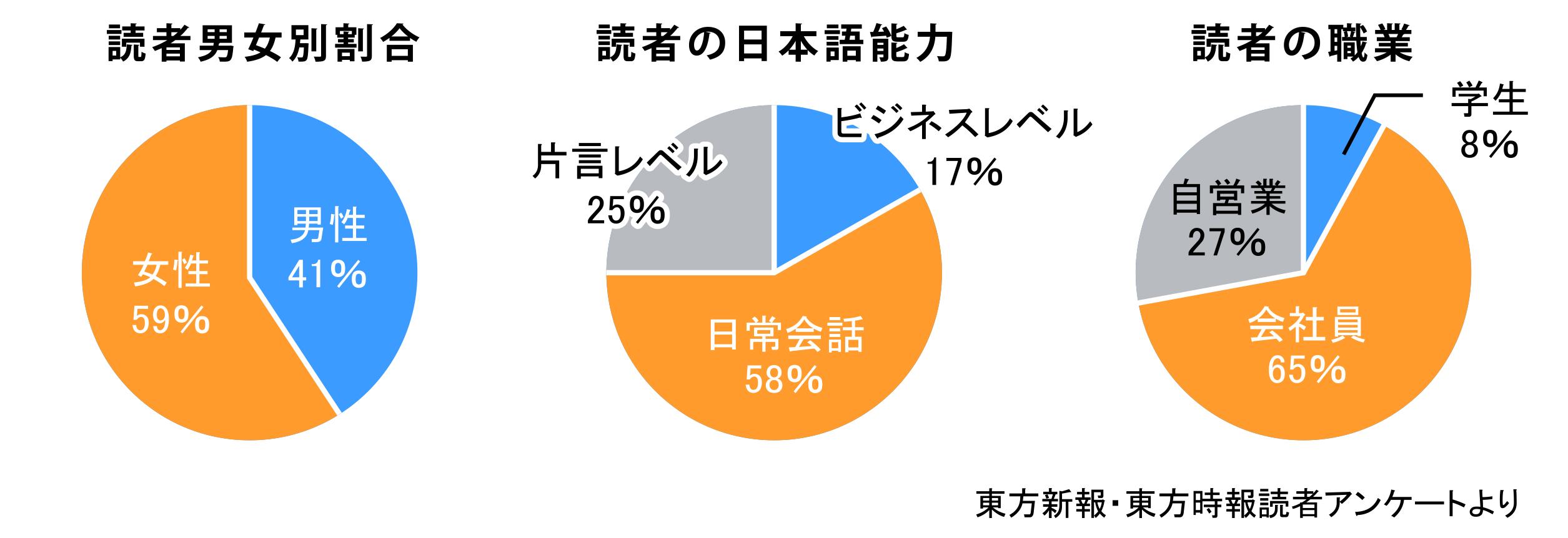 toho_graph