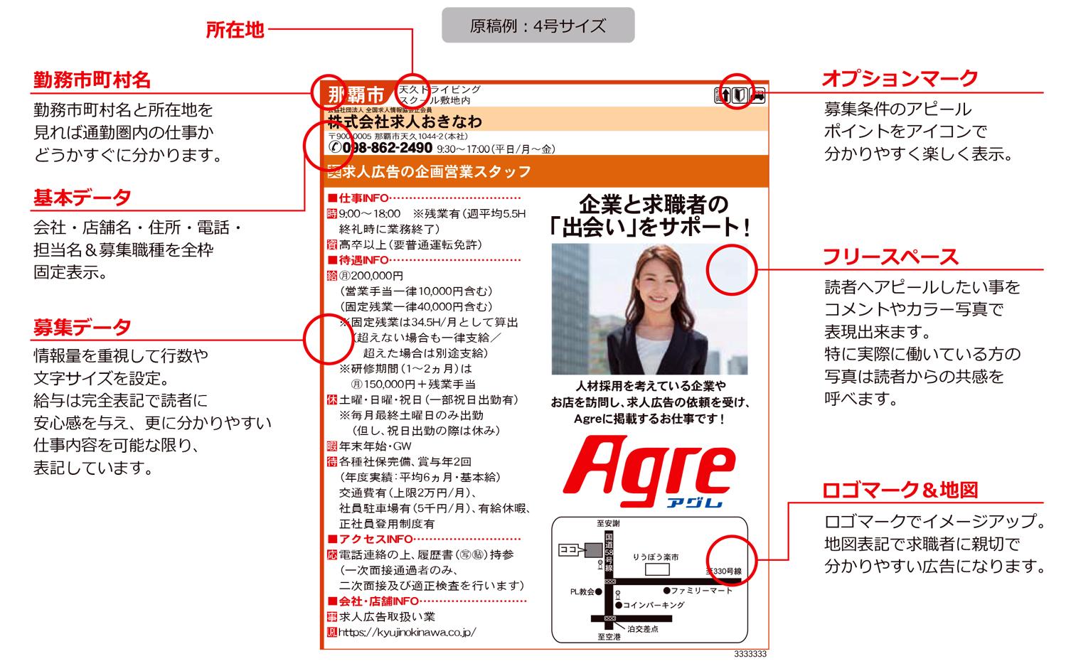 agre_format