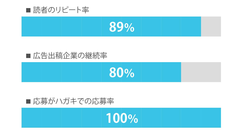 graph_m