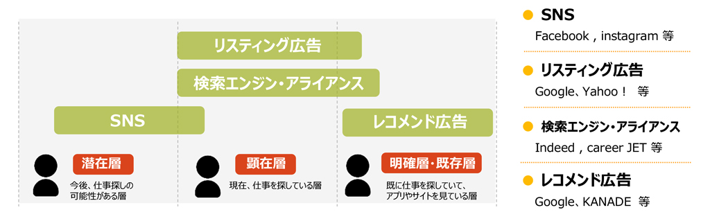 jobpostweb-GraphD-1024
