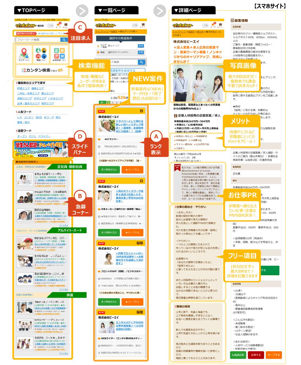 jobpostweb-GraphG-1024