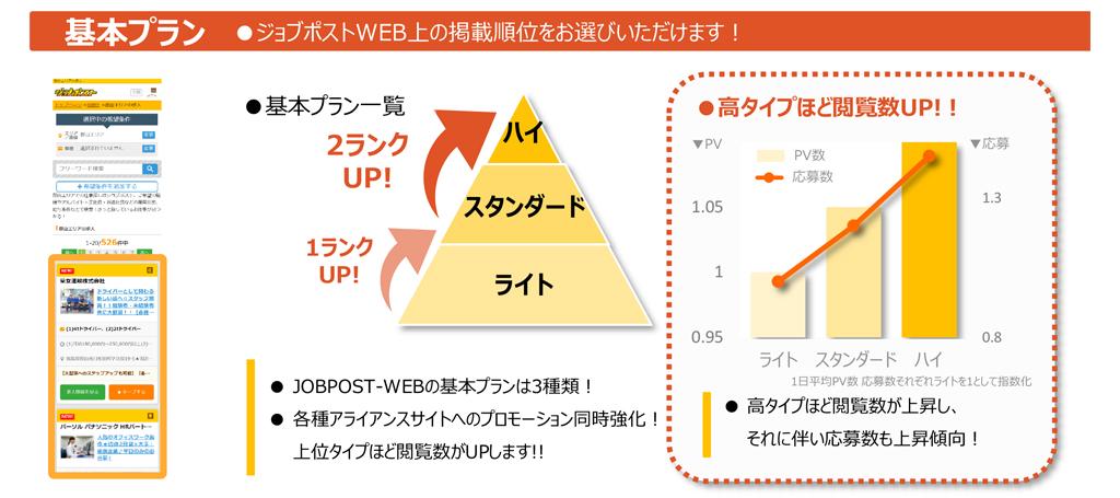 jobpostweb-sizeA-1024